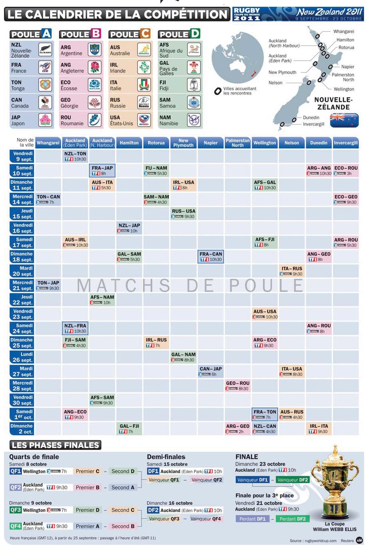 Calendrier de la coupe du monde de rugby 2011 fitao - Calendrier de la coupe du monde de rugby 2015 ...